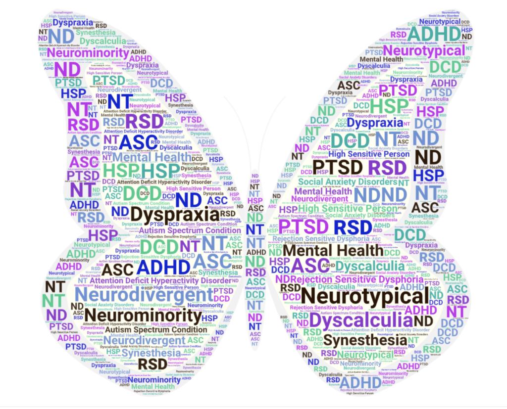 Wörter-Collage in Schmetterlingsform mit verschiedenen Neurodiversitäts-Akronymen: NT, ND, DCD, RSD, ADHD, HPS, ASC, PTSD, ODD…
