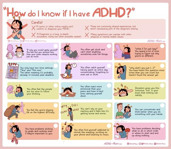 """Comic """"How do know if I have ADHD?"""" von adhd-alien.com, 15 Kästchen zum Ankreuzen."""